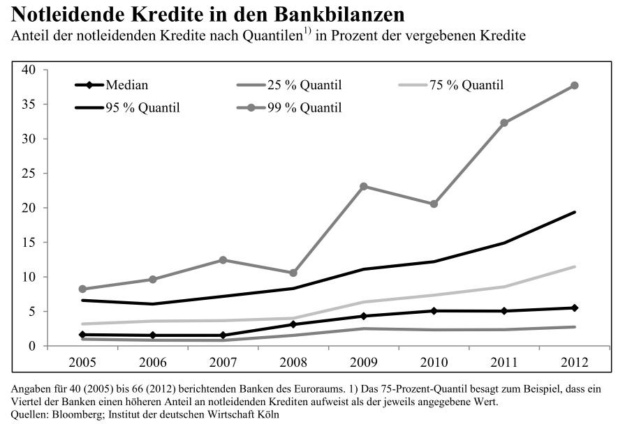 Zukunft Österreich - wie geht es weiter?