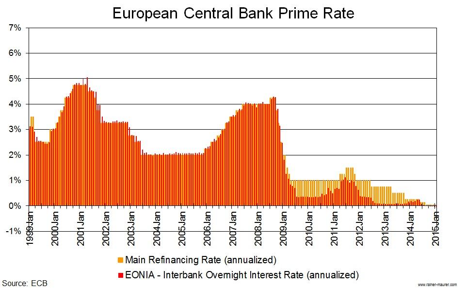 inflation 2017 ezb